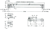 Dimensional Drawing for Top Running Single Girder Motor Driven Cranes