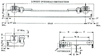 Dimensional Drawing for Under Running Single Girder Two Motor Driven Cranes
