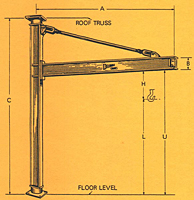 Dimensional Drawing fo Jib Cranes Model 800 TRM