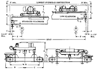 Dimensional Drawing for Top Running Double Girder Three Motor Center Driven Cranes